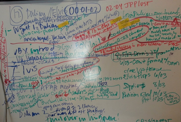 What do Elvis, Louis Philippe dressers and Dalian, China have in common? They're all featured in this maze of scribbles that is my whiteboard outline for chapter 17.