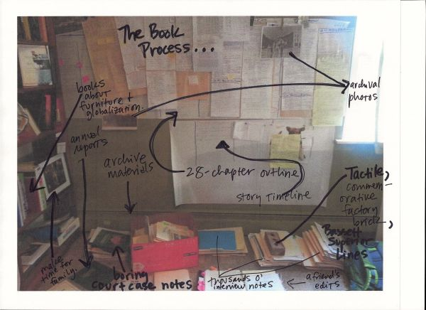 the book process1